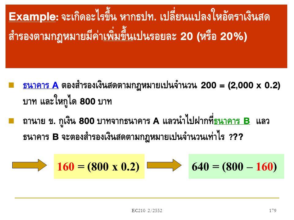 EC210 2/2552 Example : จะเกิดอะไรขึ้น หาก ธปท. เปลี่ยนแปลงให้อัตราเงินสด สำรองตามกฎหมายมีค่าเพิ่มขึ้นเป็นร้อยละ 20 ( หรือ 20%)  ธนาคาร A ต้องสำรองเงิ