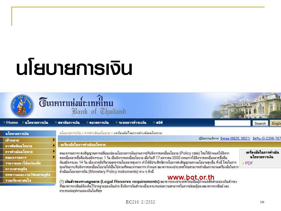 นโยบายการเงิน EC210 2/2552 193 www.bot.or.th