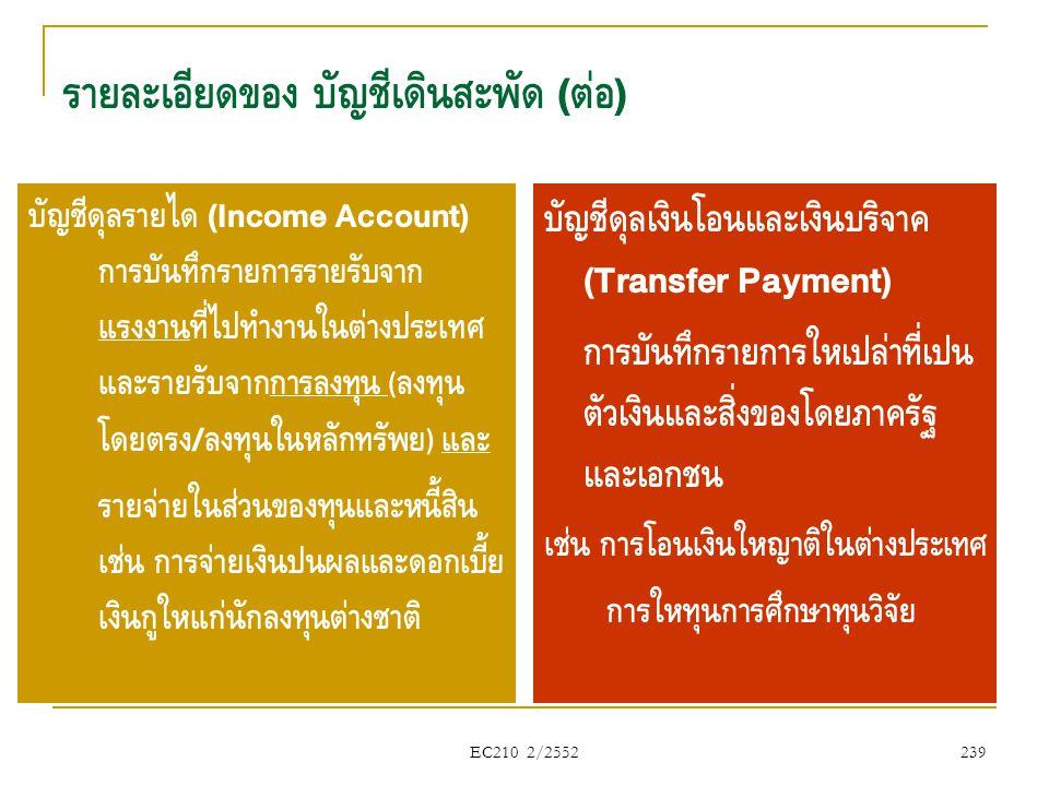 EC210 2/2552 รายละเอียดของ บัญชีเดินสะพัด ( ต่อ ) บัญชีดุลรายได้ (Income Account) การบันทึกรายการรายรับจาก แรงงานที่ไปทำงานในต่างประเทศ และรายรับจากกา