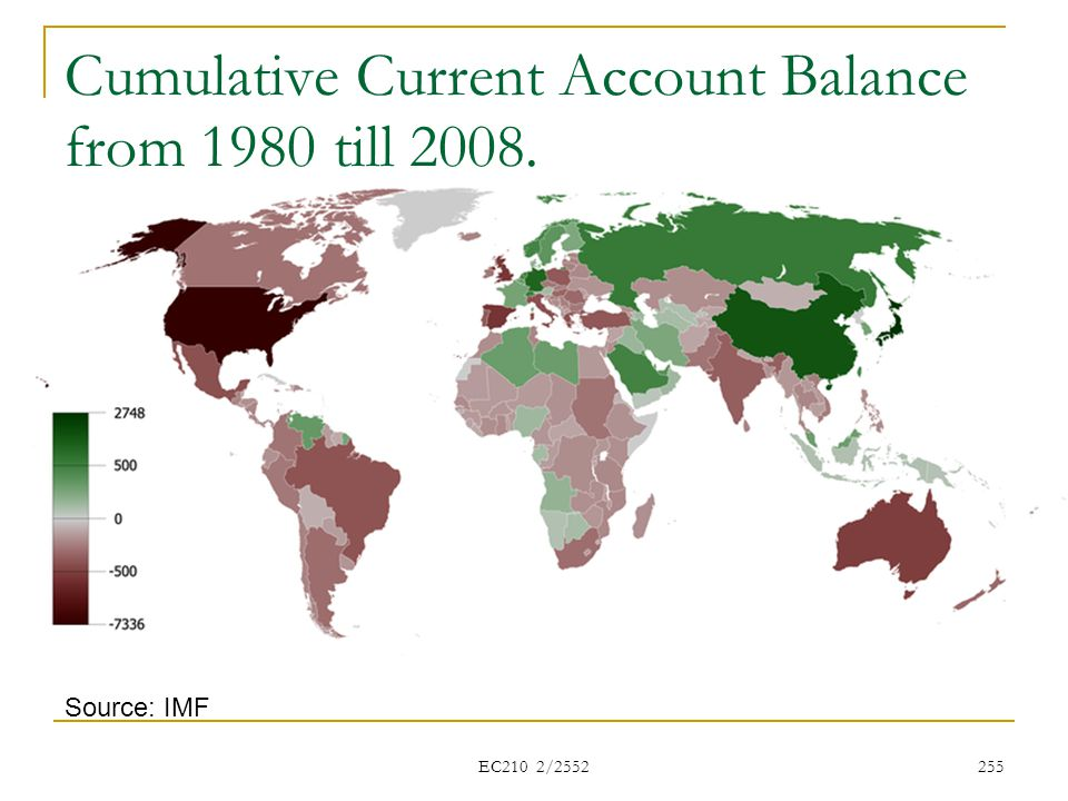Cumulative Current Account Balance from 1980 till 2008. EC210 2/2552 255 Source: IMF