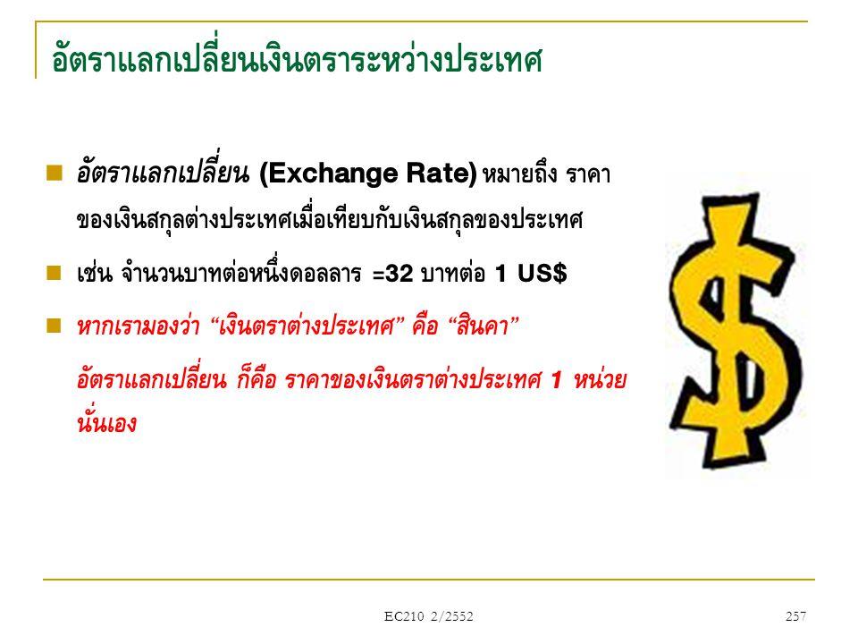 EC210 2/2552 อัตราแลกเปลี่ยนเงินตราระหว่างประเทศ  อัตราแลกเปลี่ยน (Exchange Rate) หมายถึง ราคา ของเงินสกุลต่างประเทศเมื่อเทียบกับเงินสกุลของประเทศ 