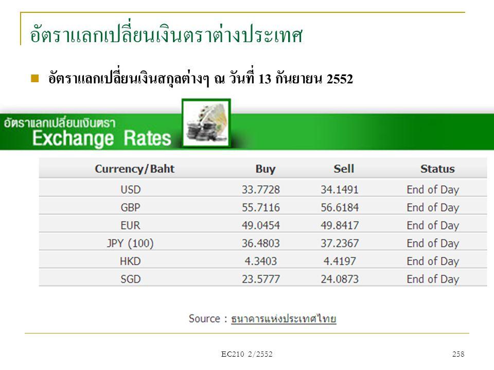 อัตราแลกเปลี่ยนเงินตราต่างประเทศ  อัตราแลกเปลี่ยนเงินสกุลต่างๆ ณ วันที่ 13 กันยายน 2552 EC210 2/2552 258 ที่มา ธนาคารแห่งประเทศไทย