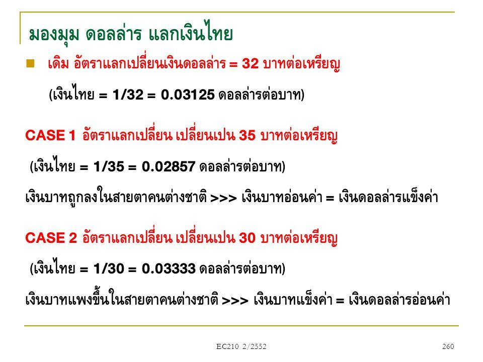 EC210 2/2552 มองมุม ดอลล่าร์ แลกเงินไทย  เดิม อัตราแลกเปลี่ยนเงินดอลล่าร์ = 32 บาทต่อเหรียญ ( เงินไทย = 1/32 = 0.03125 ดอลล่าร์ต่อบาท ) CASE 1 อัตราแ