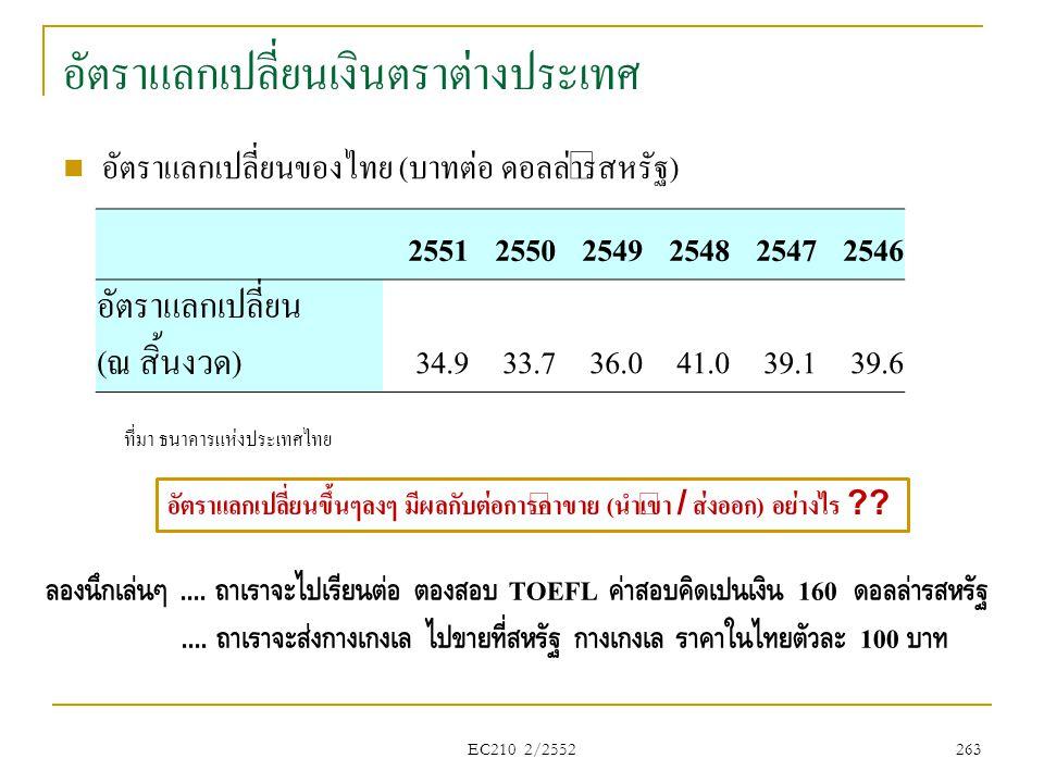 อัตราแลกเปลี่ยนเงินตราต่างประเทศ  อัตราแลกเปลี่ยนของไทย ( บาทต่อ ดอลล่าร์สหรัฐ ) EC210 2/2552 263 255125502549254825472546 อัตราแลกเปลี่ยน (ณ สิ้นงวด