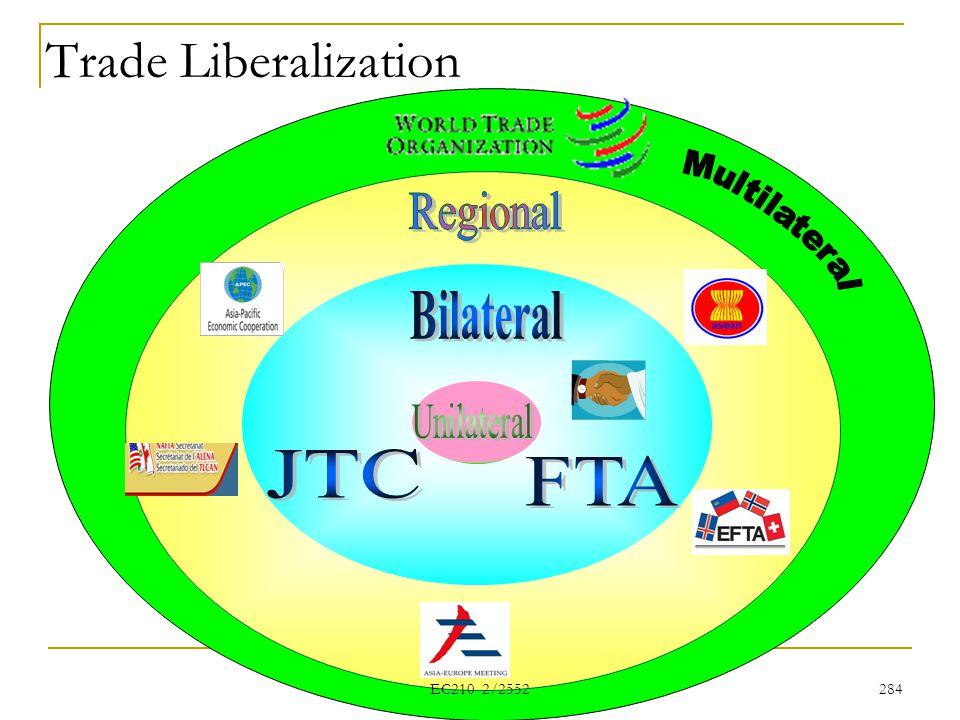 Trade Liberalization 284 EC210 2/2552