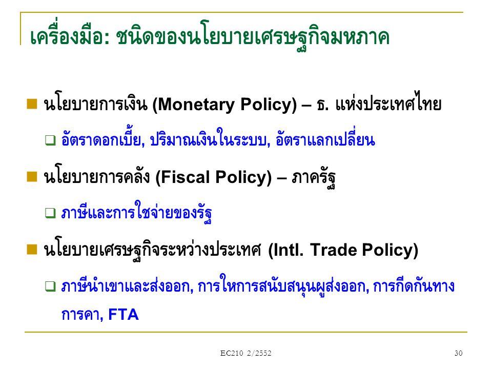 EC210 2/2552 เครื่องมือ : ชนิดของนโยบายเศรษฐกิจมหภาค  นโยบายการเงิน (Monetary Policy) – ธ. แห่งประเทศไทย  อัตราดอกเบี้ย, ปริมาณเงินในระบบ, อัตราแลกเ