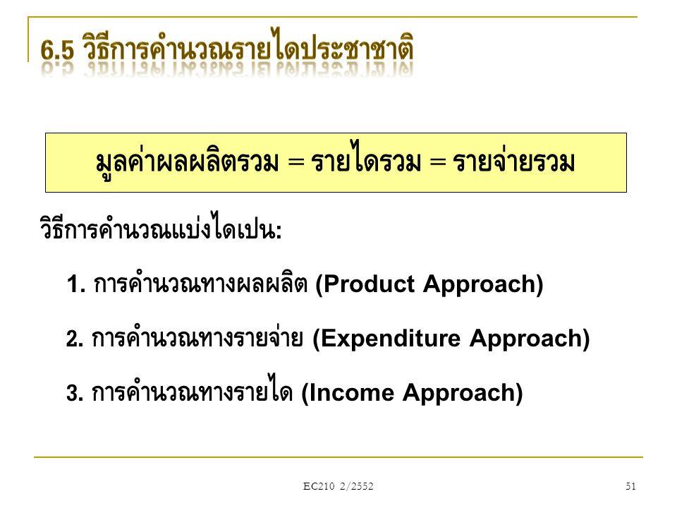EC210 2/2552 วิธีการคำนวณแบ่งได้เป็น : 1. การคำนวณทางผลผลิต (Product Approach) 2. การคำนวณทางรายจ่าย (Expenditure Approach) 3. การคำนวณทางรายได้ (Inco