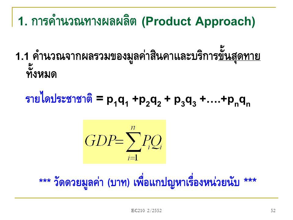 EC210 2/2552 1. การคำนวณทางผลผลิต (Product Approach) 1.1 คำนวณจากผลรวมของมูลค่าสินค้าและบริการขั้นสุดท้าย ทั้งหมด รายได้ประชาชาติ = p 1 q 1 +p 2 q 2 +