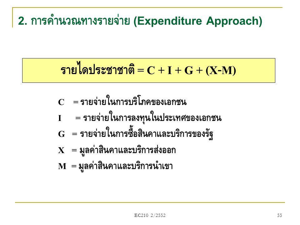 EC210 2/2552 2. การคำนวณทางรายจ่าย (Expenditure Approach) รายได้ประชาชาติ = C + I + G + (X-M) C = รายจ่ายในการบริโภคของเอกชน I = รายจ่ายในการลงทุนในปร