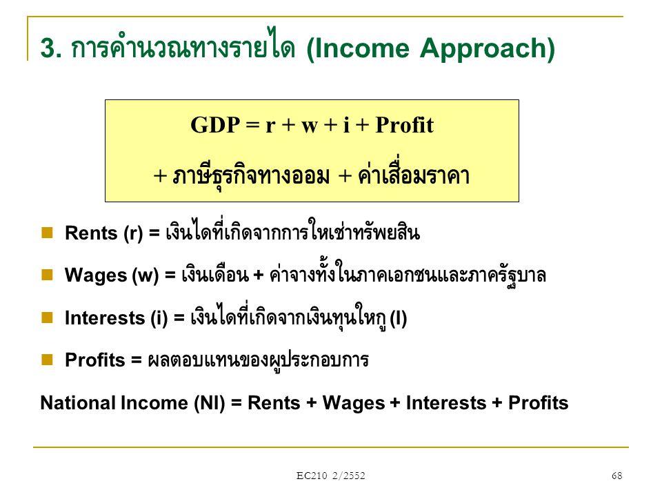 3. การคำนวณทางรายได้ (Income Approach)  Rents (r) = เงินได้ที่เกิดจากการให้เช่าทรัพย์สิน  Wages (w) = เงินเดือน + ค่าจ้างทั้งในภาคเอกชนและภาครัฐบาล