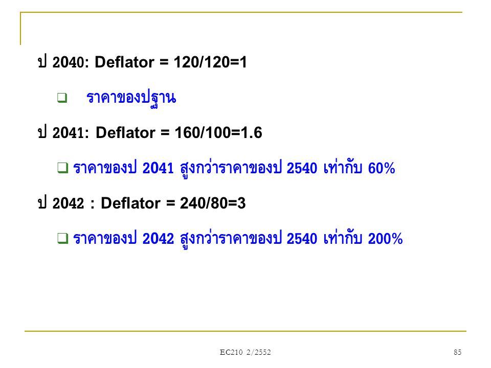 EC210 2/2552 ปี 2040: Deflator = 120/120=1  ราคาของปีฐาน ปี 2041: Deflator = 160/100=1.6  ราคาของปี 2041 สูงกว่าราคาของปี 2540 เท่ากับ 60% ปี 2042 :