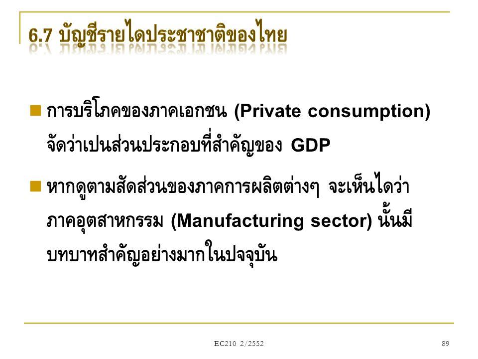 EC210 2/2552  การบริโภคของภาคเอกชน (Private consumption) จัดว่าเป็นส่วนประกอบที่สำคัญของ GDP  หากดูตามสัดส่วนของภาคการผลิตต่างๆ จะเห็นได้ว่า ภาคอุตส