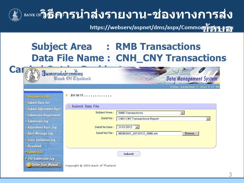 3 วิธีการนำส่งรายงาน - ช่องทางการส่ง ข้อมูล Subject Area : RMB Transactions Data File Name : CNH_CNY Transactions Carried Out by Residents https://web