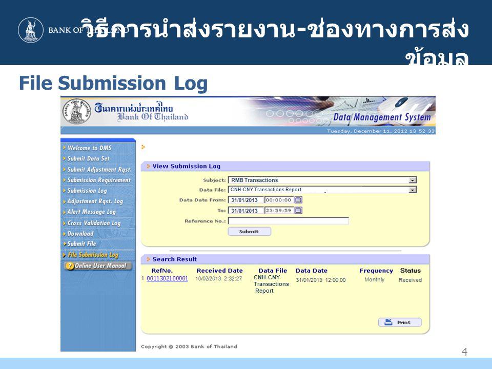 4 วิธีการนำส่งรายงาน - ช่องทางการส่ง ข้อมูล File Submission Log CNH-CNY Transactions Report CNH-CNY Transactions Report
