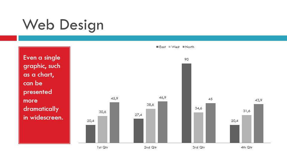 Web Design Even a single graphic, such as a chart, can be presented more dramatically in widescreen.