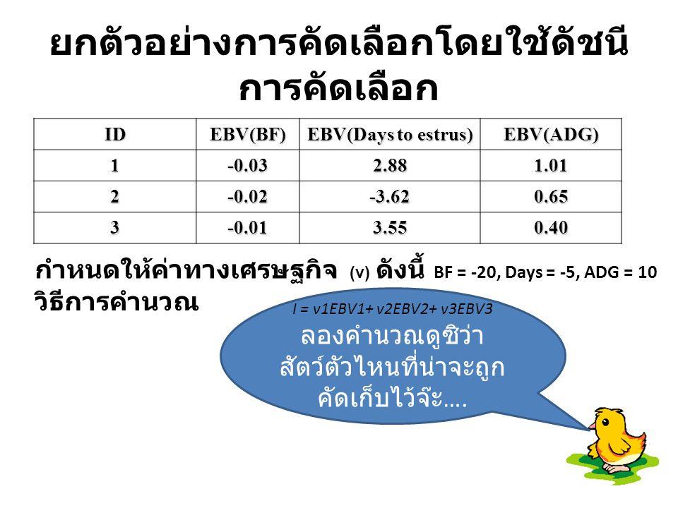ยกตัวอย่างการคัดเลือกโดยใช้ดัชนี การคัดเลือก IDEBV(BF) EBV(Days to estrus) EBV(ADG) 1-0.032.881.01 2-0.02-3.620.65 3-0.013.550.40 กำหนดให้ค่าทางเศรษฐก