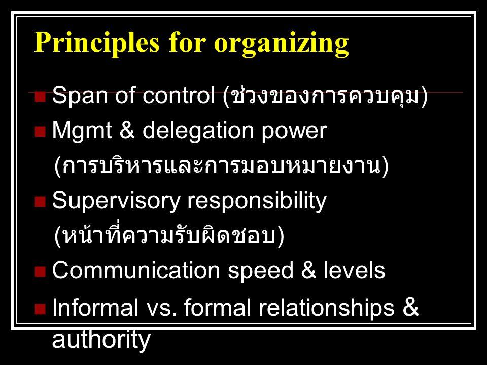 Principles for organizing  Span of control ( ช่วงของการควบคุม )  Mgmt & delegation power ( การบริหารและการมอบหมายงาน )  Supervisory responsibility ( หน้าที่ความรับผิดชอบ )  Communication speed & levels  Informal vs.