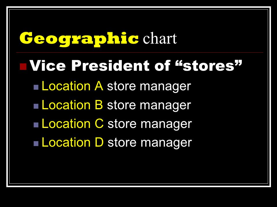 Geographic chart  Vice President of stores  Location A store manager  Location B store manager  Location C store manager  Location D store manager