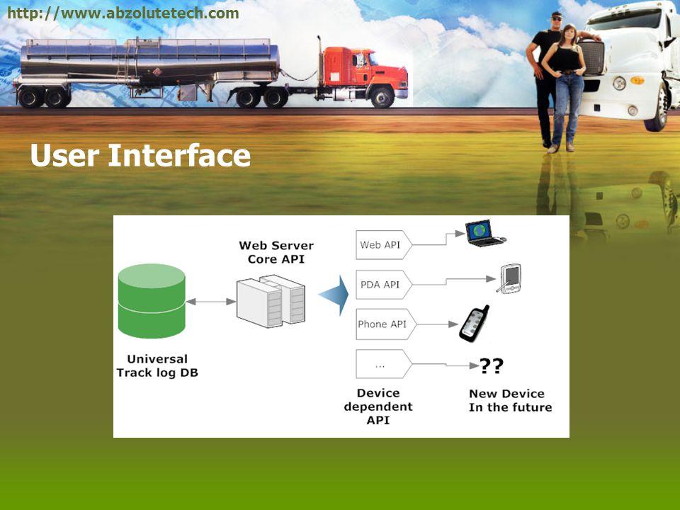 User Interface http://www.abzolutetech.com