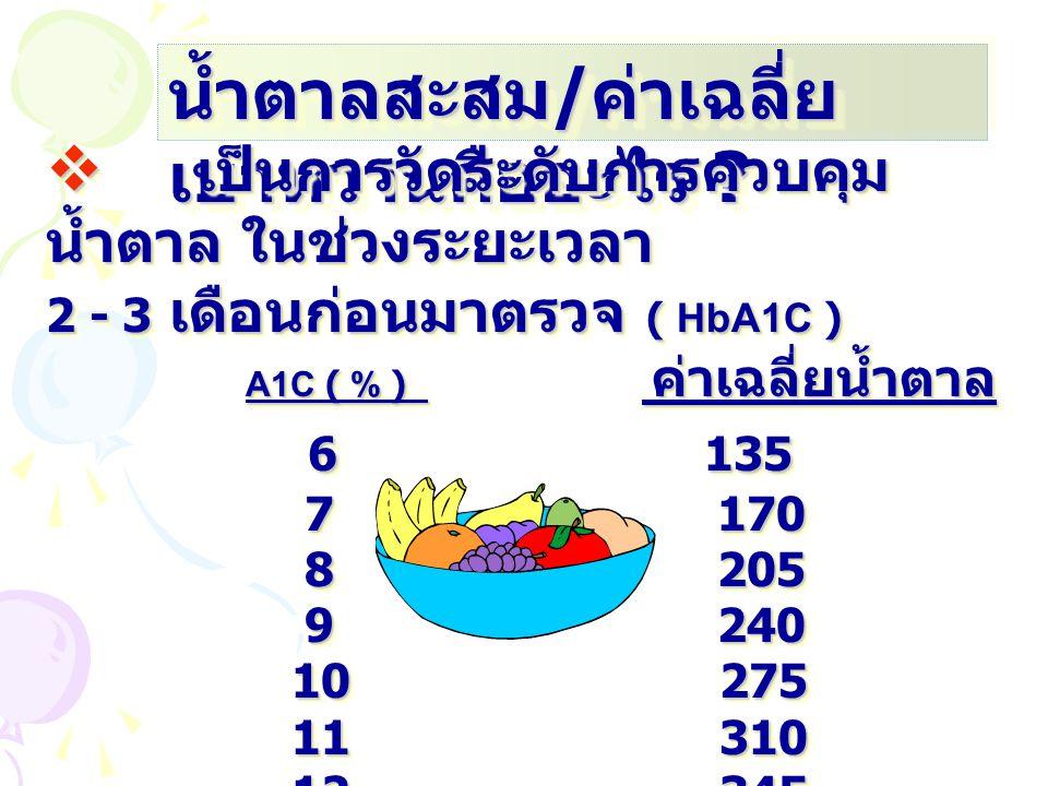 น้ำตาลสะสม / ค่าเฉลี่ย เบาหวานคืออะไร ?  เป็นการวัดระดับการควบคุม น้ำตาล ในช่วงระยะเวลา 2 - 3 เดือนก่อนมาตรวจ ( HbA1C ) A1C ( % ) ค่าเฉลี่ยน้ำตาล A1C