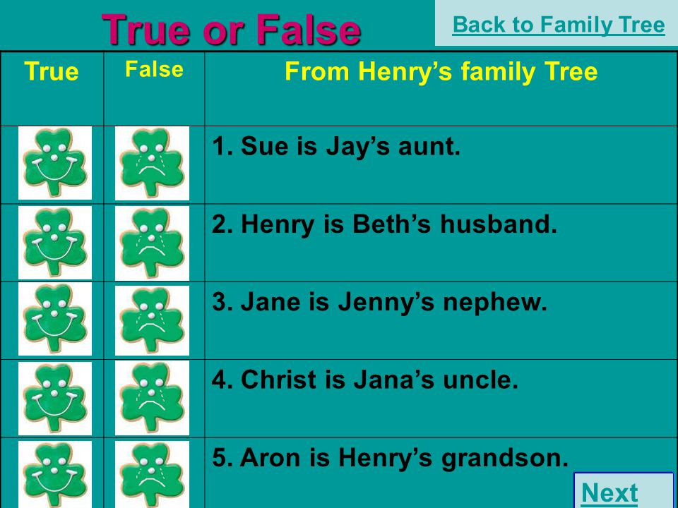 True or False True False From Henry's family Tree 1. Sue is Jay's aunt. 2. Henry is Beth's husband. 3. Jane is Jenny's nephew. 4. Christ is Jana's unc