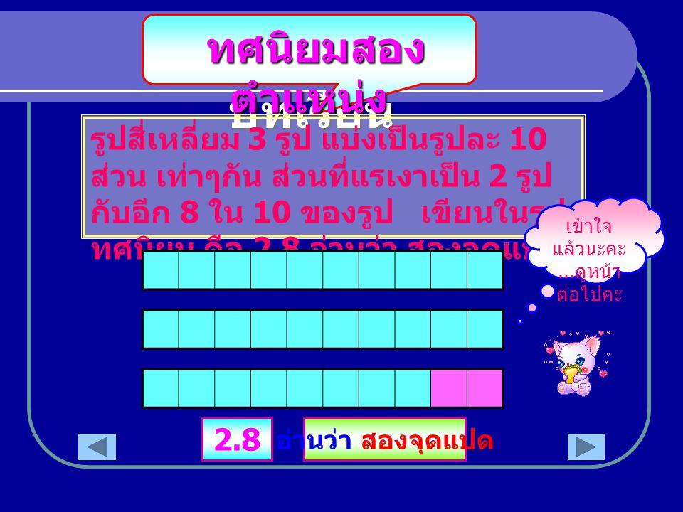 เนื้อหา บทเรียน ทศนิยมหนึ่ง ตำแหน่ง รูปสี่เหลี่ยม 1 รูป เท่ากับ จำนวนเต็ม คือ 1 ส่วนที่ แบ่งเป็น 10 ส่วนนั้น เท่ากับแบ่งจำนวนเต็ม 1 ออกเป็น 10 ส่วน จำ