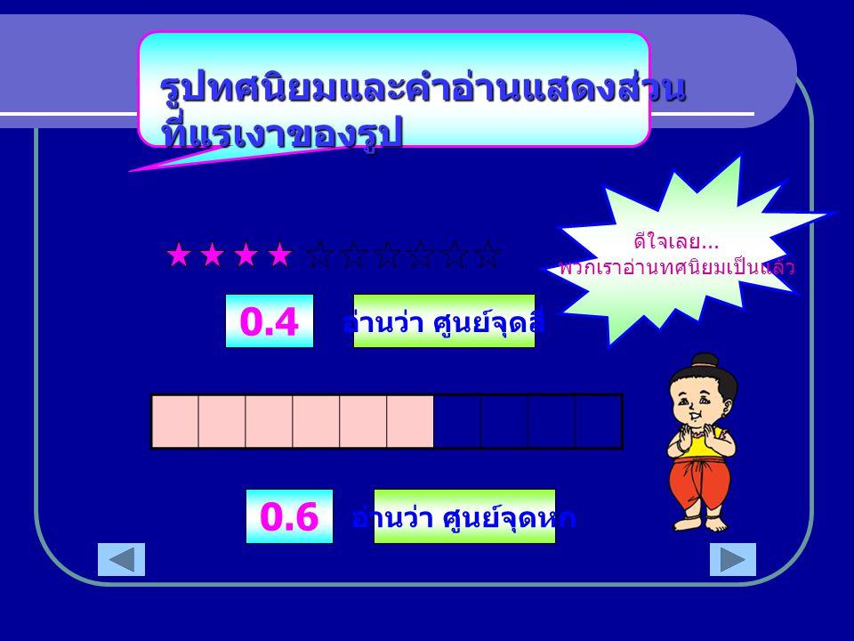 เนื้อหา บทเรียน ทศนิยมสอง ตำแหน่ง รูปสี่เหลี่ยม 3 รูป แบ่งเป็นรูปละ 10 ส่วน เท่าๆกัน ส่วนที่แรเงาเป็น 2 รูป กับอีก 8 ใน 10 ของรูป เขียนในรูป ทศนิยม คื
