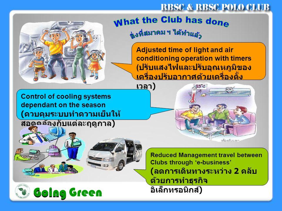 Adjusted time of light and air conditioning operation with timers ( ปรับแสงไฟและปรับอุณหภูมิของ เครื่องปรับอากาศด้วยเครื่องตั้ง เวลา ) Control of cooling systems dependant on the season ( ควบคุมระบบทำความเย็นให้ สอดคล้องกับแต่ละฤดูกาล ) Reduced Management travel between Clubs through 'e-business' ( ลดการเดินทางระหว่าง 2 คลับ ด้วยการทำธุรกิจ อิเล็กทรอนิกส์ ) Going Going Green