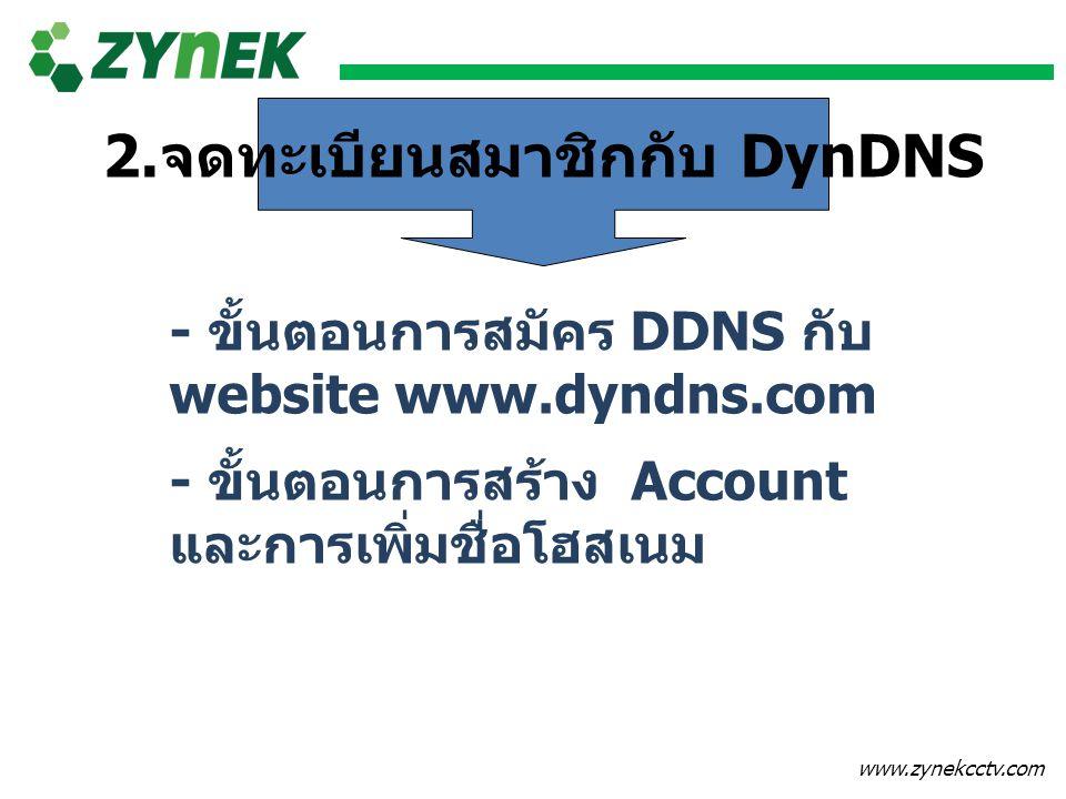 www.zynekcctv.com 2. จดทะเบียนสมาชิกกับ DynDNS - ขั้นตอนการสมัคร DDNS กับ website www.dyndns.com - ขั้นตอนการสร้าง Account และการเพิ่มชื่อโฮสเนม