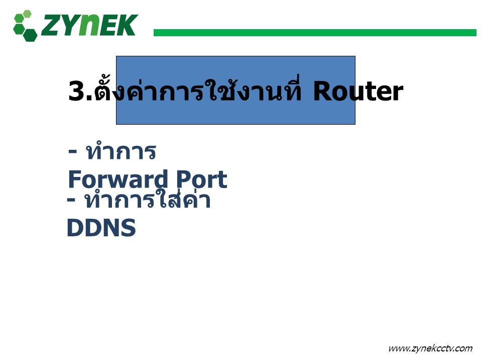 www.zynekcctv.com 3. ตั้งค่าการใช้งานที่ Router - ทำการ Forward Port - ทำการใส่ค่า DDNS