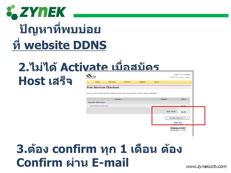 www.zynekcctv.com ที่ website DDNS 2. ไม่ได้ Activate เมื่อสมัคร Host เสร็จ 3. ต้อง confirm ทุก 1 เดือน ต้อง Confirm ผ่าน E-mail ปัญหาที่พบบ่อย