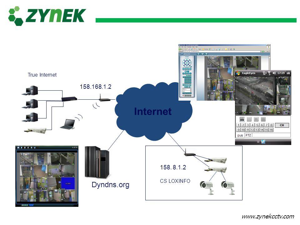 www.zynekcctv.com Dyndns.org True Internet CS LOXINFO 158.168.1.2 158. 8.1.2 Internet