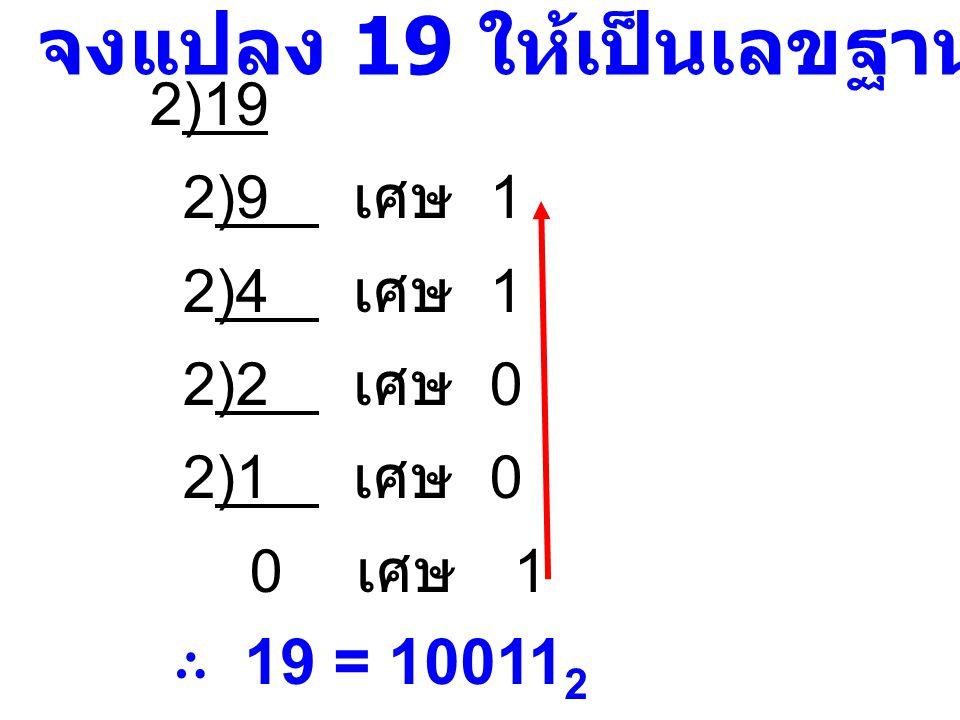 2)19 2)9 เศษ 1 2)4 เศษ 1 2)2 เศษ 0 2)1 เศษ 0 0 เศษ 1 จงแปลง 19 ให้เป็นเลขฐานสอง ∴ 19 = 10011 2