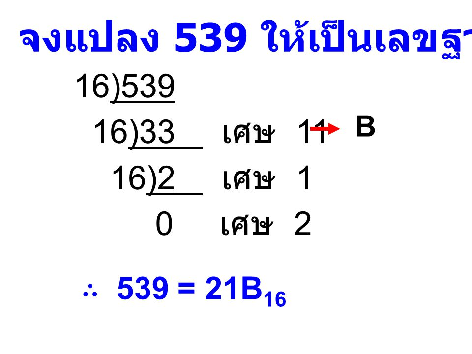 16)539 16)33 เศษ 11 16)2 เศษ 1 0 เศษ 2 จงแปลง 539 ให้เป็นเลขฐานสิบหก ∴ 539 = 21B 16 B