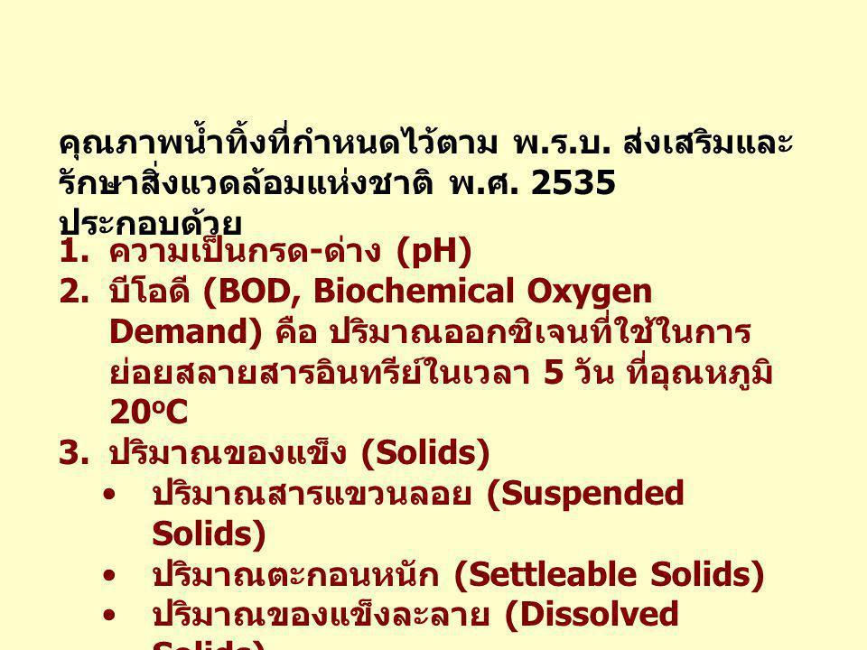 คุณภาพน้ำทิ้งที่กำหนดไว้ตาม พ. ร. บ. ส่งเสริมและ รักษาสิ่งแวดล้อมแห่งชาติ พ. ศ. 2535 ประกอบด้วย 1. ความเป็นกรด - ด่าง (pH) 2. บีโอดี (BOD, Biochemical