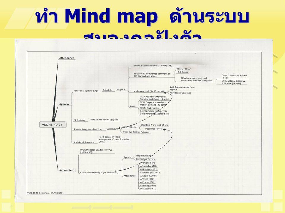 ทำ Mind map ด้านระบบ สมองกลฝังตัว