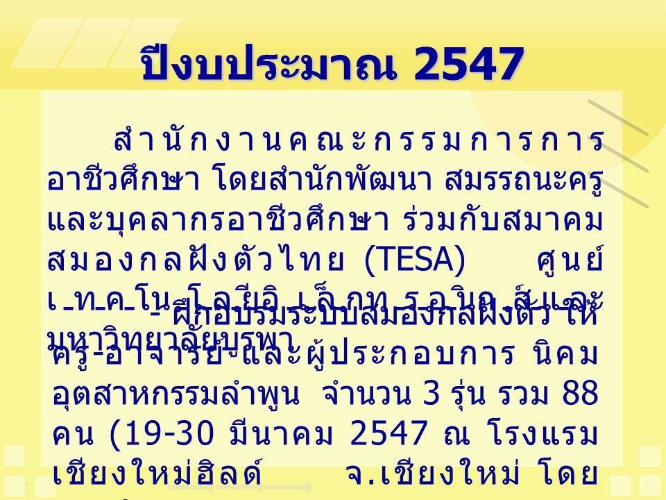 ปีงบประมาณ 2547 สำนักงานคณะกรรมการการ อาชีวศึกษา โดยสำนักพัฒนา สมรรถนะครู และบุคลากรอาชีวศึกษา ร่วมกับสมาคม สมองกลฝังตัวไทย (TESA) ศูนย์ เทคโนโลยีอิเล็กทรอนิกส์และ มหาวิทยาลัยบูรพา - ฝึกอบรมระบบสมองกลฝังตัว ให้ ครู - อาจารย์ และผู้ประกอบการ นิคม อุตสาหกรรมลำพูน จำนวน 3 รุ่น รวม 88 คน (19-30 มีนาคม 2547 ณ โรงแรม เชียงใหม่ฮิลด์ จ.
