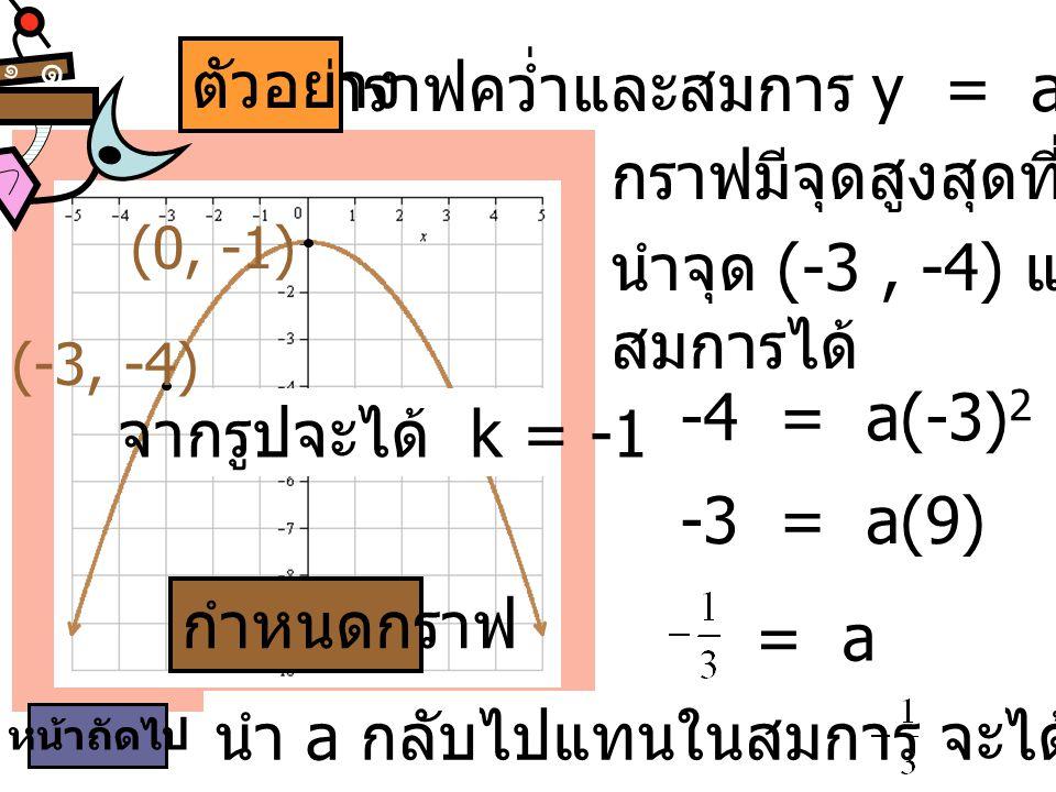 เป็นกราฟหงายและสมการ y = ax 2 + (-5), a > 0 กราฟมีจุดต่ำสุดที่ (0, -5) หน้าถัดไป นำจุด (-1, -2) แทนลงใน สมการได้ -2 = a(-1) 2 + (-5) 3 = a(1) 3 = a นำ a กลับไปแทนในสมการ จะได้ y = 3x 2 - 5 กำหนดกราฟ (-1, -2) (0, -5) จากรูปจะได้ k = -5