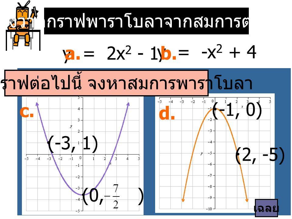 จงวาดกราฟพาราโบลาจากสมการต่อไปนี้ y = 2x 2 - 1 y = -x 2 + 4 จากกราฟต่อไปนี้ จงหาสมการพาราโบลา a.b. c. d. เฉลย (2, -5) (-1, 0) (0, ) (-3, 1)