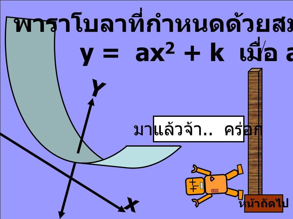 จุดประสงค์การเรียนรู้ หน้าถัดไป เขียนกราฟพาราโบลาที่กำหนดด้วยสมการ y = ax 2 + k เมื่อ a = 0 ได้ บอกจุดสูงสุดหรือจุดต่ำสุด และแกนสมมาตรของ กราฟของสมการ y = ax 2 + k เมื่อ a = 0 ได้ บอกค่าสูงสุด หรือค่าต่ำสุดของ y จากสมการ y = ax 2 + k เมื่อ a = 0 ได้