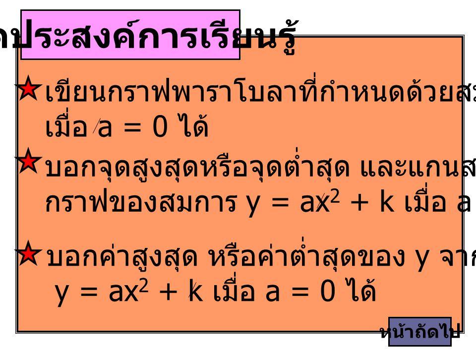 จุดประสงค์การเรียนรู้ หน้าถัดไป เขียนกราฟพาราโบลาที่กำหนดด้วยสมการ y = ax 2 + k เมื่อ a = 0 ได้ บอกจุดสูงสุดหรือจุดต่ำสุด และแกนสมมาตรของ กราฟของสมการ