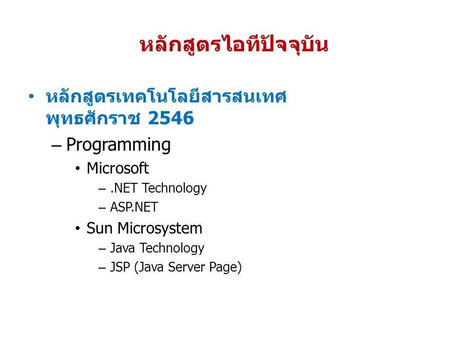 หลักสูตรไอทีปัจจุบัน • หลักสูตรเทคโนโลยีสารสนเทศ พุทธศักราช 2546 – Programming • Microsoft –.NET Technology – ASP.NET • Sun Microsystem – Java Technol