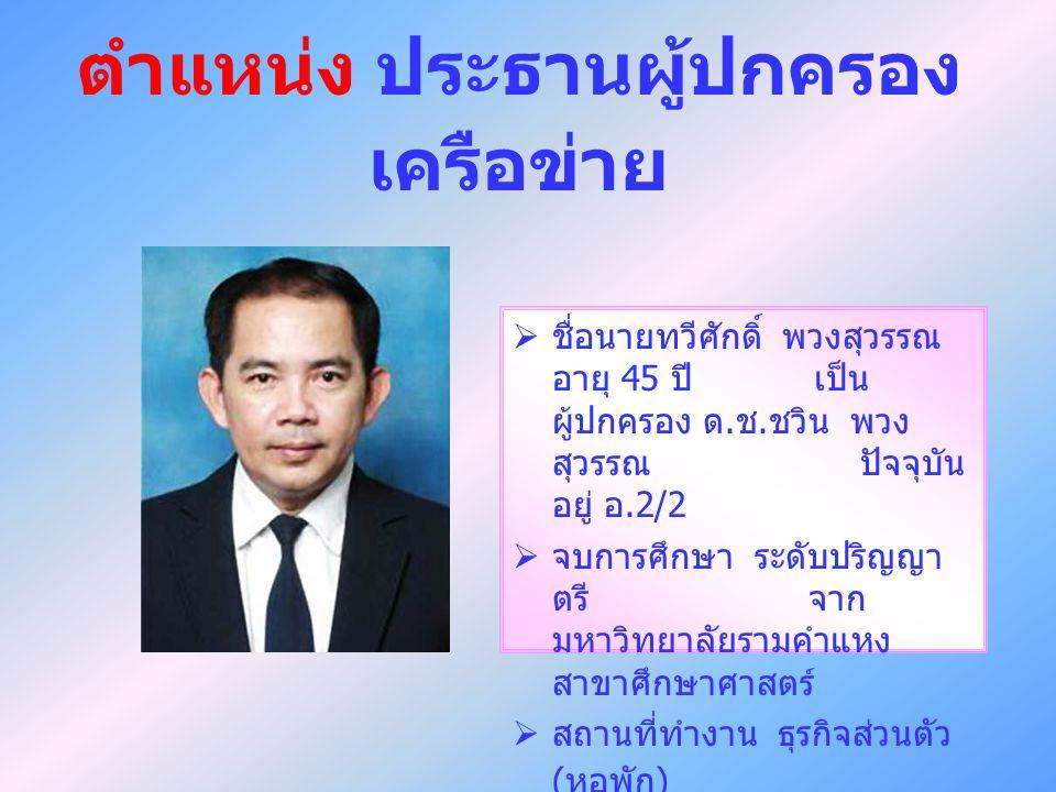 ตำแหน่ง ประธานผู้ปกครอง เครือข่าย  ชื่อนายทวีศักดิ์ พวงสุวรรณ อายุ 45 ปี เป็น ผู้ปกครอง ด.