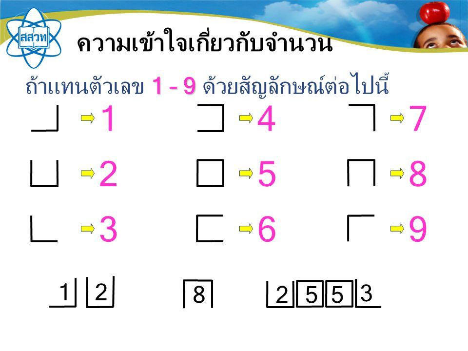 ความเข้าใจเกี่ยวกับจำนวน 1 – 9 ถ้าแทนตัวเลข 1 – 9 ด้วยสัญลักษณ์ต่อไปนี้ 1 2 3 4 5 6 7 8 9 2 8 1 255 3