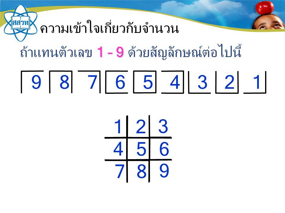 ความเข้าใจเกี่ยวกับจำนวน 1 – 9 ถ้าแทนตัวเลข 1 – 9 ด้วยสัญลักษณ์ต่อไปนี้ 987654321 9 87 6 5 4 3 21