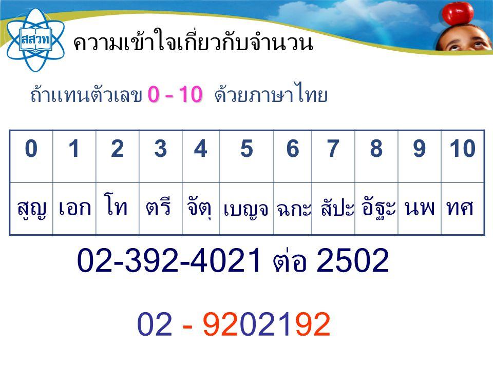ความเข้าใจเกี่ยวกับจำนวน 0 – 10 ถ้าแทนตัวเลข 0 – 10 ด้วยภาษาไทย 012345678910 02-392-4021 ต่อ 2502 02 - 9202192 สูญเอกโทตรีจัตุ เบญจฉกะสัปะ อัฐะนพทศ