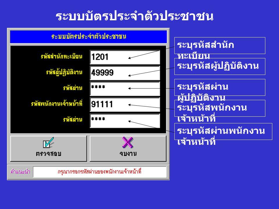 ระบุรหัสสำนัก ทะเบียน ระบุรหัสผู้ปฏิบัติงาน ระบุรหัสผ่าน ผู้ปฏิบัติงาน ระบุรหัสพนักงาน เจ้าหน้าที่ ระบุรหัสผ่านพนักงาน เจ้าหน้าที่ ระบบบัตรประจำตัวประ
