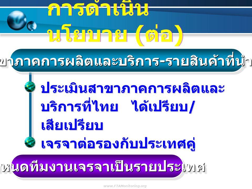 ประเมินสาขาภาคการผลิตและ บริการที่ไทย ได้เปรียบ / เสียเปรียบ เจรจาต่อรองกับประเทศคู่ เจรจาเอฟทีเอ กำหนดสาขาภาคการผลิตและบริการ - รายสินค้าที่นำขึ้นเจรจา การดำเนิน นโยบาย ( ต่อ ) กำหนดทีมงานเจรจาเป็นรายประเทศกำหนดทีมงานเจรจาเป็นรายประเทศ www.FTAMonitoring.org