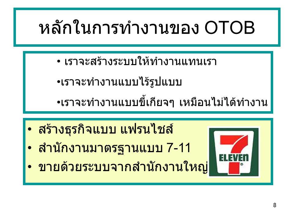 8 หลักในการทำงานของ OTOB • สร้างธุรกิจแบบ แฟรนไชส์ • สำนักงานมาตรฐานแบบ 7-11 • ขายด้วยระบบจากสำนักงานใหญ่ • เราจะสร้างระบบให้ทำงานแทนเรา • เราจะทำงานแ