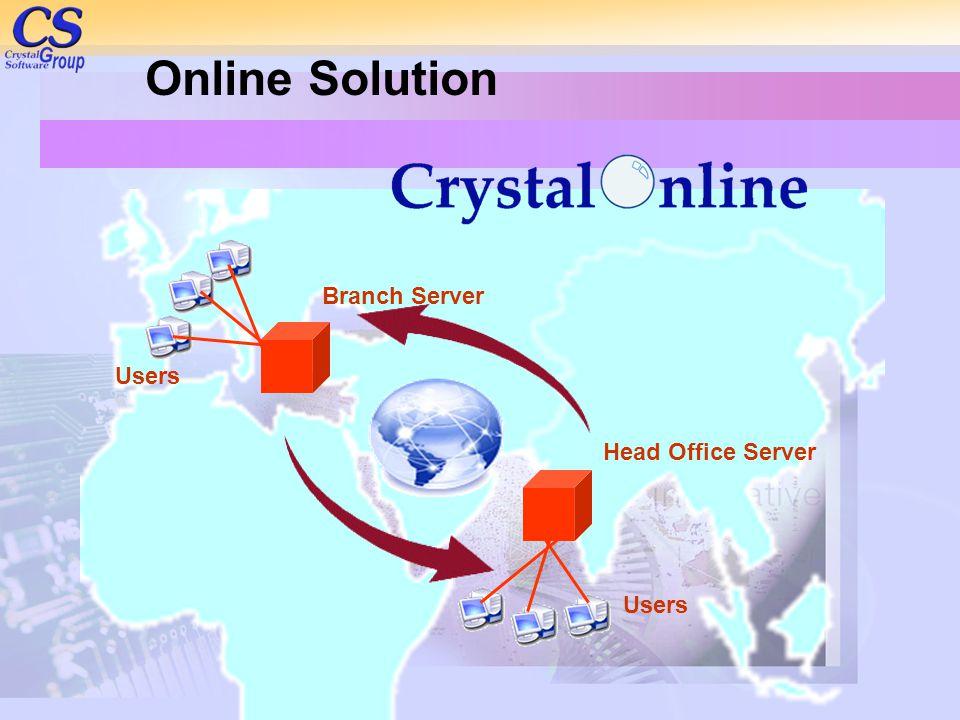 Online Solution Branch Server Head Office Server Users
